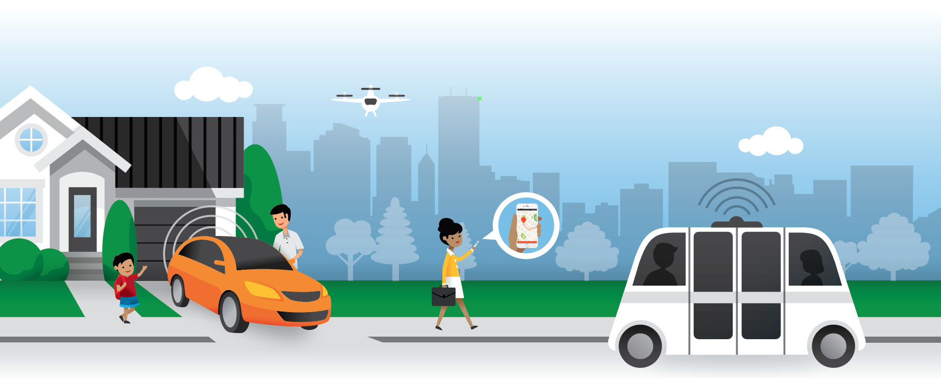 Future Mobility | Resource Systems Group, Inc