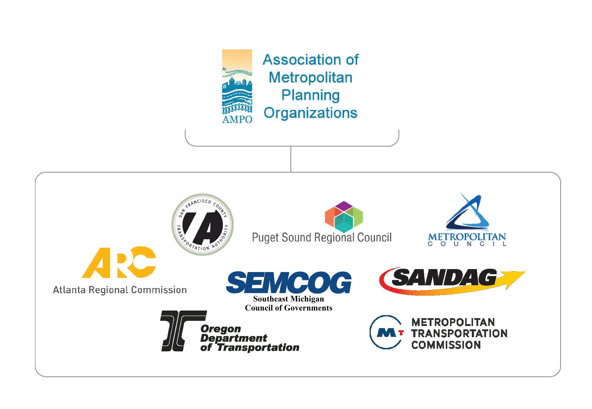 ActivitySim_Consortium Members