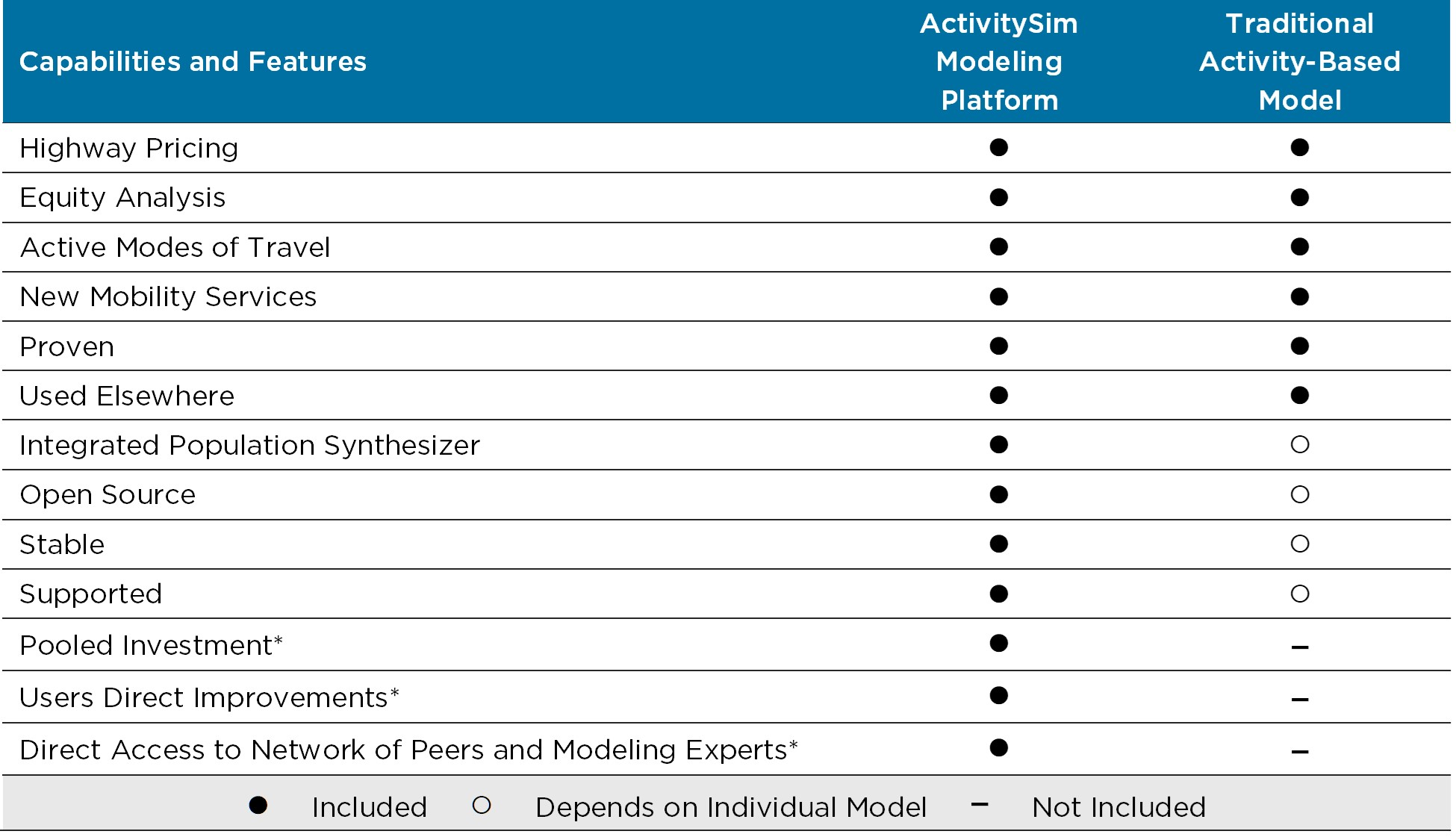 Table 1_Capabilities and Features Matrix